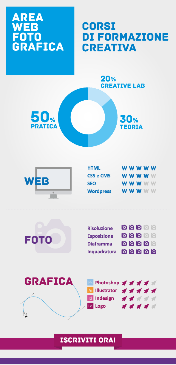 area-web-infografica-def