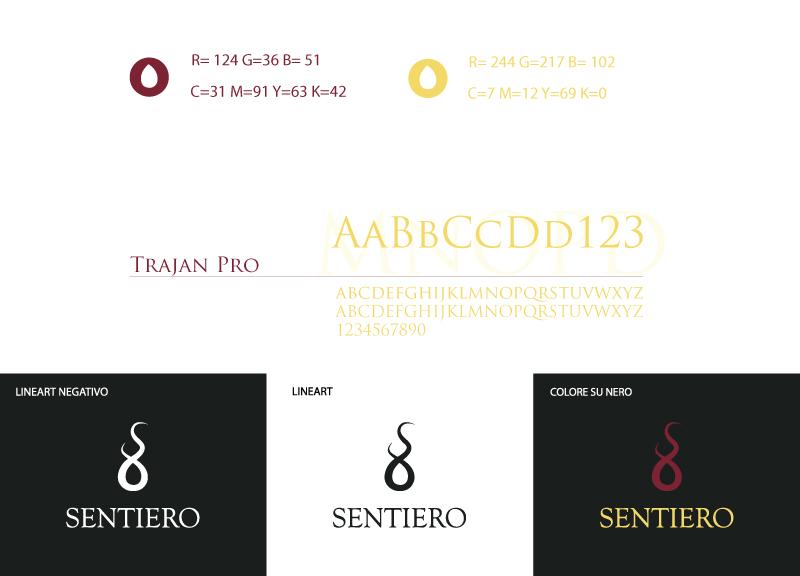 grafica_sentiero2